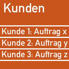 kundenverwaltung.png